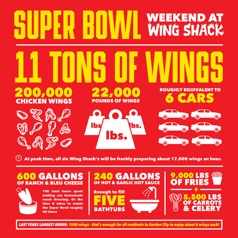 Wing Shack Coupons >> Super Bowl At The Wing Shack Wing Shack Wings